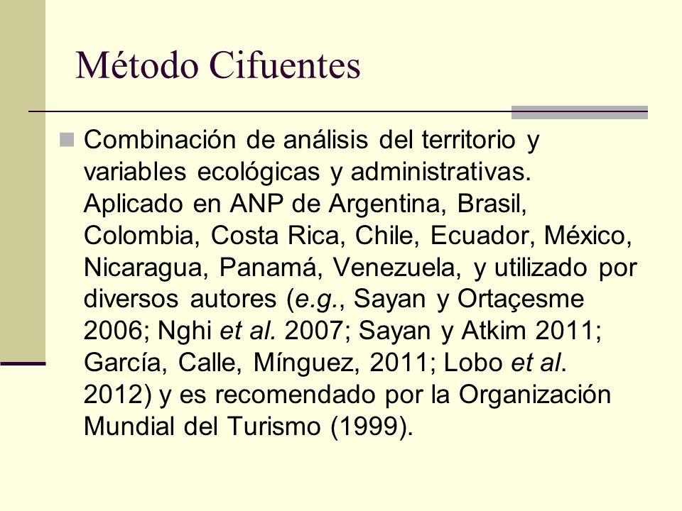 Método Cifuentes Combinación de análisis del territorio y variables ecológicas y administrativas. Aplicado en ANP de Argentina, Brasil, Colombia, Cost