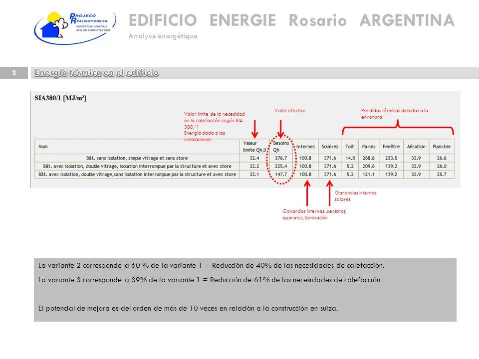 EDIFICIO ENERGIE Rosario ARGENTINA Analyse énergétique 3 La variante 2 corresponde a 60 % de la variante 1 = Reducción de 40% de las necesidades de ca