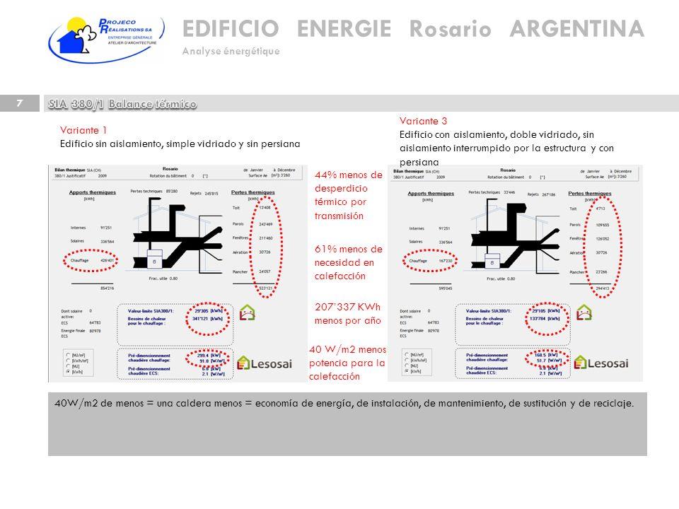 EDIFICIO ENERGIE Rosario ARGENTINA Analyse énergétique 7 40W/m2 de menos = una caldera menos = economía de energía, de instalación, de mantenimiento,