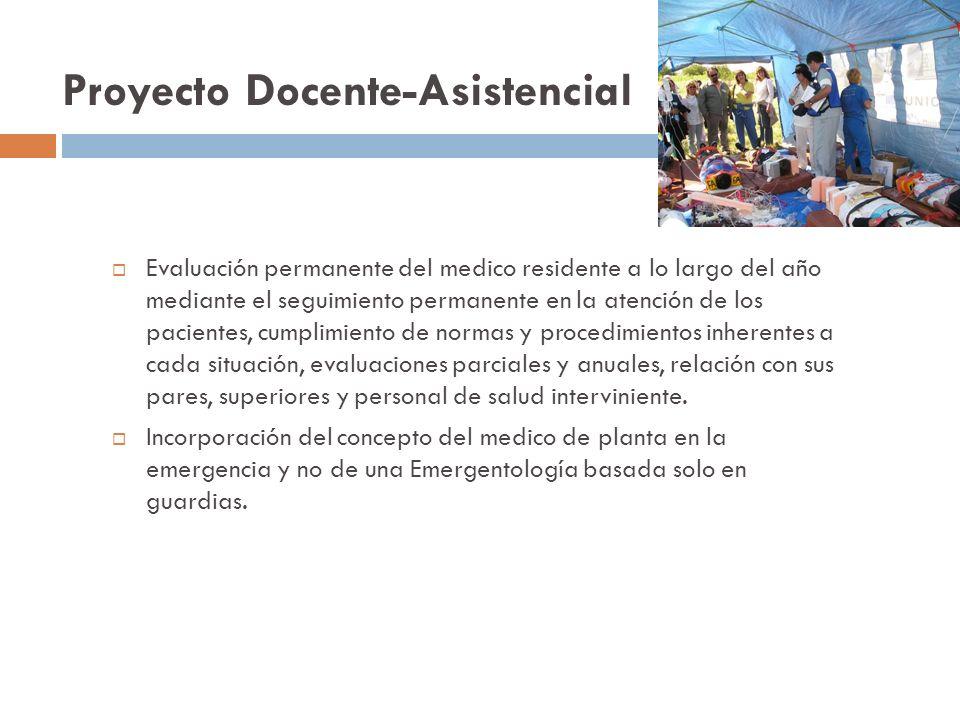 Proyecto Docente-Asistencial Realización de ateneos.