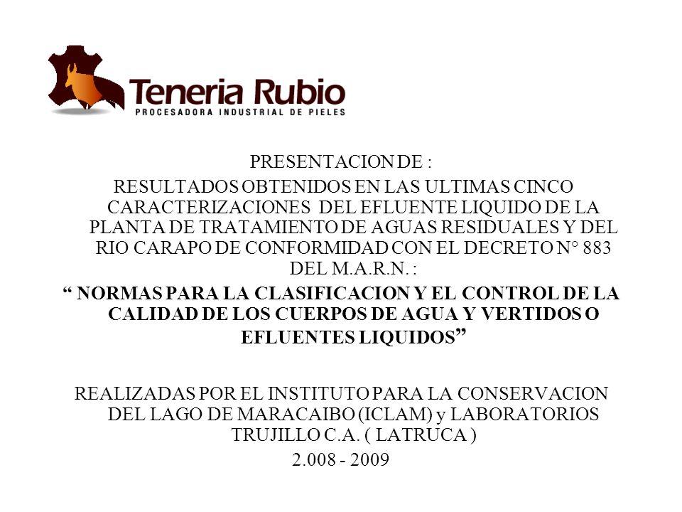 PRESENTACION DE : RESULTADOS OBTENIDOS EN LAS ULTIMAS CINCO CARACTERIZACIONES DEL EFLUENTE LIQUIDO DE LA PLANTA DE TRATAMIENTO DE AGUAS RESIDUALES Y D