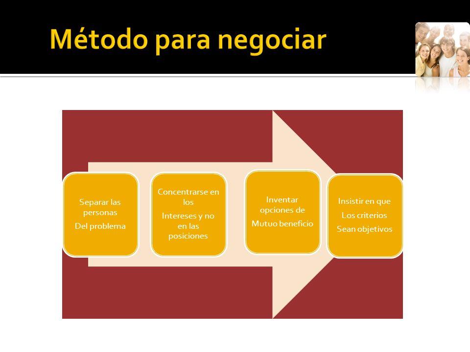 Separar las personas Del problema Concentrarse en los Intereses y no en las posiciones Inventar opciones de Mutuo beneficio Insistir en que Los criterios Sean objetivos