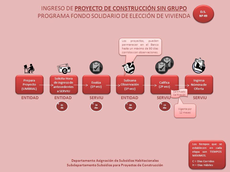 INGRESO DE PROYECTO DE CONSTRUCCIÓN SIN GRUPO PROGRAMA FONDO SOLIDARIO DE ELECCIÓN DE VIVIENDA Departamento Asignación de Subsidios Habitacionales Sub