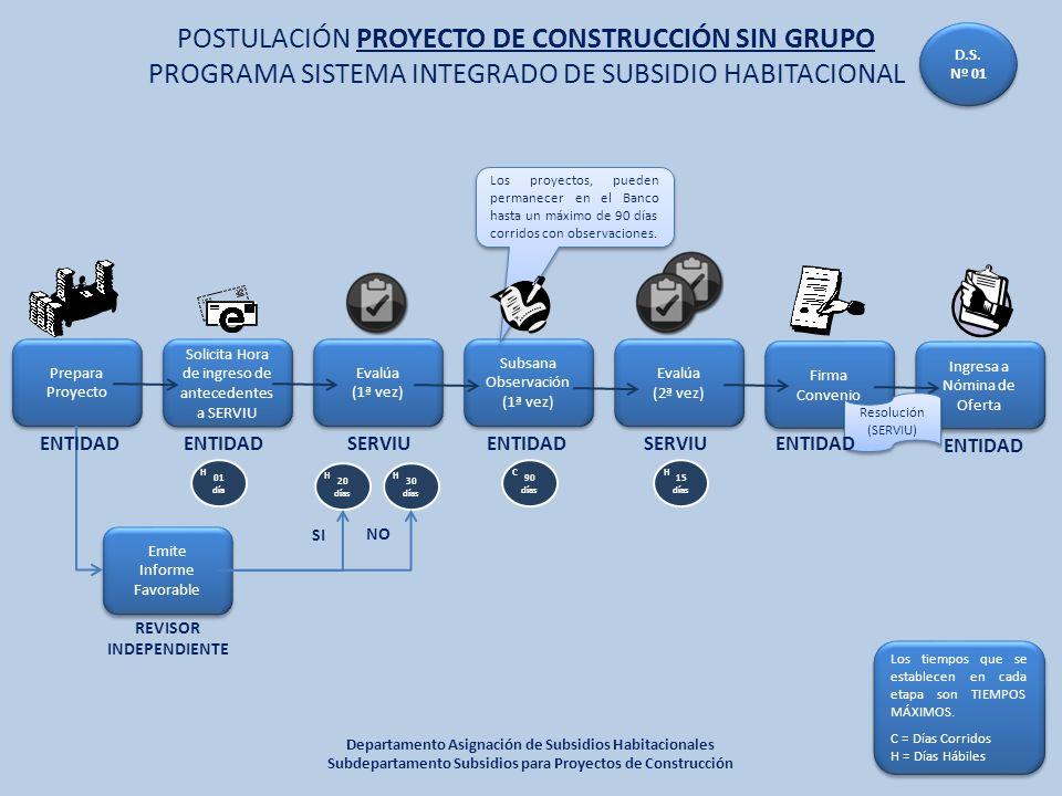 POSTULACIÓN PROYECTO DE CONSTRUCCIÓN SIN GRUPO PROGRAMA SISTEMA INTEGRADO DE SUBSIDIO HABITACIONAL Departamento Asignación de Subsidios Habitacionales