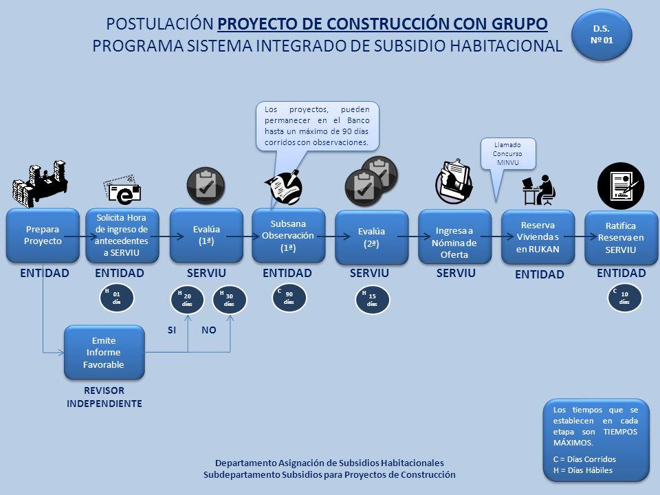 POSTULACIÓN PROYECTO DE CONSTRUCCIÓN CON GRUPO PROGRAMA SISTEMA INTEGRADO DE SUBSIDIO HABITACIONAL Departamento Asignación de Subsidios Habitacionales