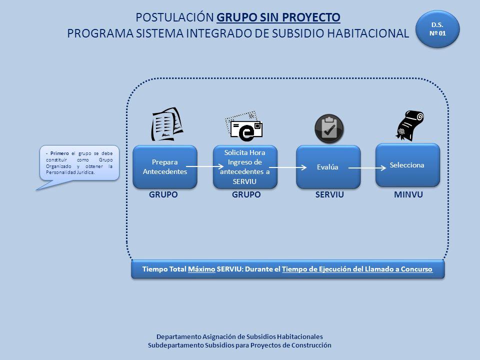 POSTULACIÓN GRUPO SIN PROYECTO PROGRAMA SISTEMA INTEGRADO DE SUBSIDIO HABITACIONAL Departamento Asignación de Subsidios Habitacionales Subdepartamento