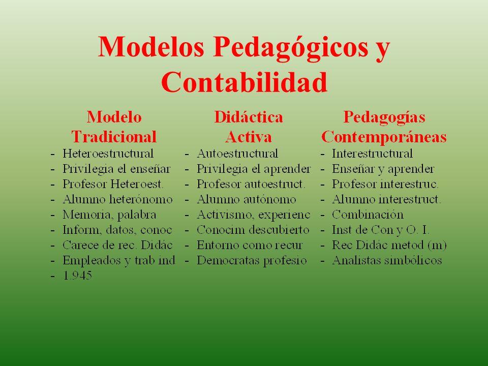 Didáctica Cognitiva Propósitos y enseñanzas esenciales Ciclos: Inicial, Básico, Profesional, posgradual