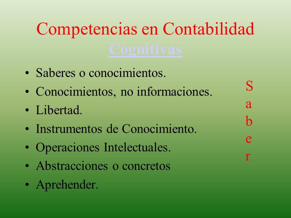 ¿Qué enseñar en la materia C? (a nivel superior) Enfoque de competencias. –Cognitivas –Socioafectivas –Comunicativas Modelo Pedagógico.Pedagógico. –Di