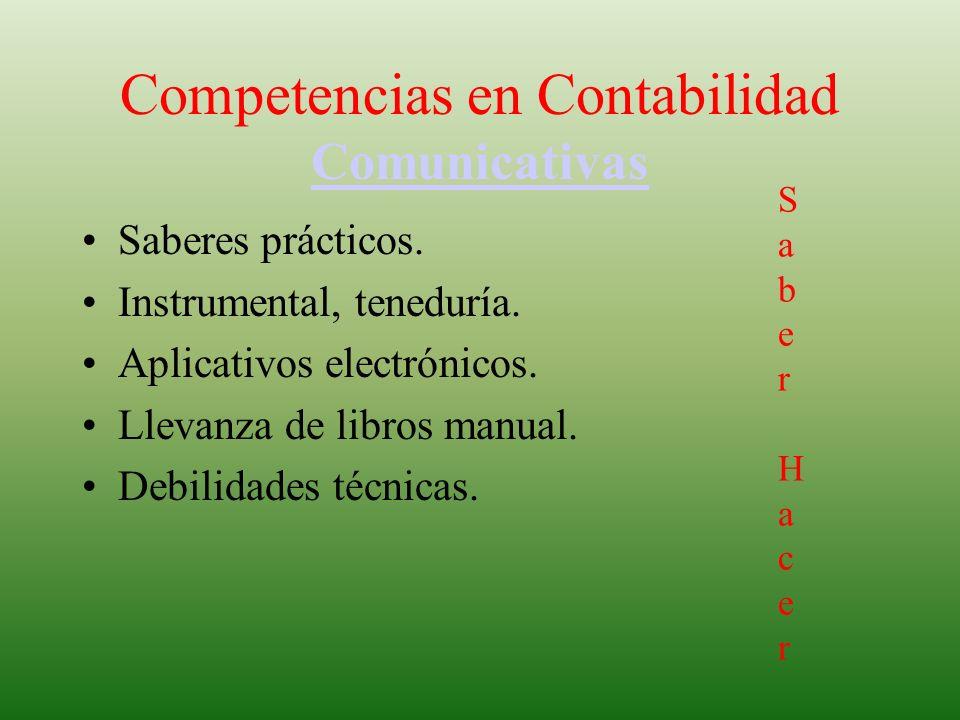 Competencias en Contabilidad Socioafectivas Socioafectivas Cero formación. Debilidades sociales y del sistema educativo Inteligencia emocional. Amor a