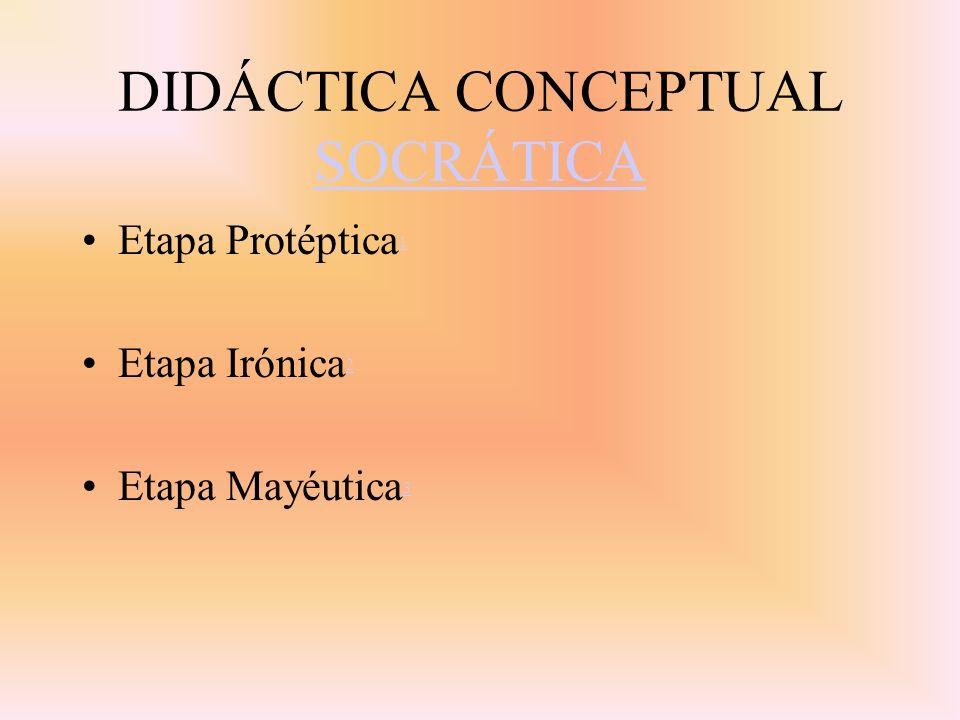 La Didáctica Conceptual Socrática ¿Qué enseñar en Contabilidad hoy? Taller 3. Cómo enseñar. La didáctica conceptual socrática Didáctica Afectiva Didác