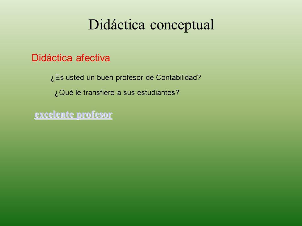 Didáctica conceptual ¿Qué enseñar (a nivel superior) en Contabilidad? Taller 1. ¿Soy un buen profesor? Didáctica afectiva Didáctica cognitiva Ciclos: