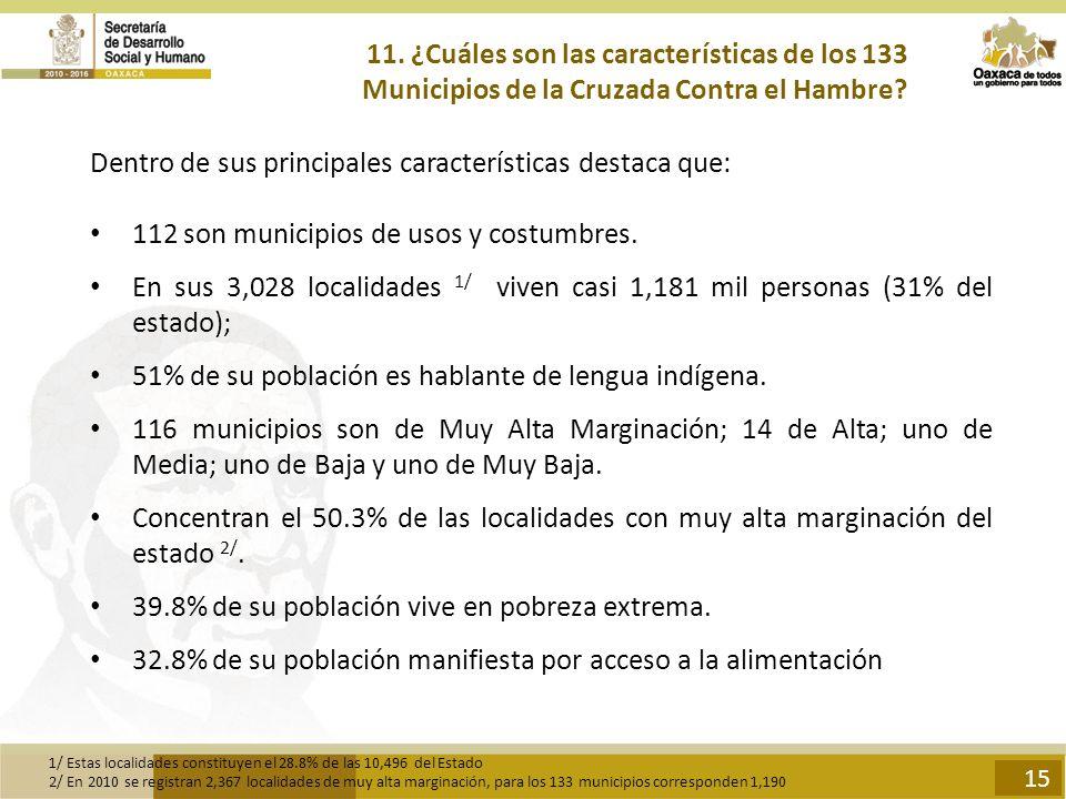 11. ¿Cuáles son las características de los 133 Municipios de la Cruzada Contra el Hambre? Dentro de sus principales características destaca que: 112 s