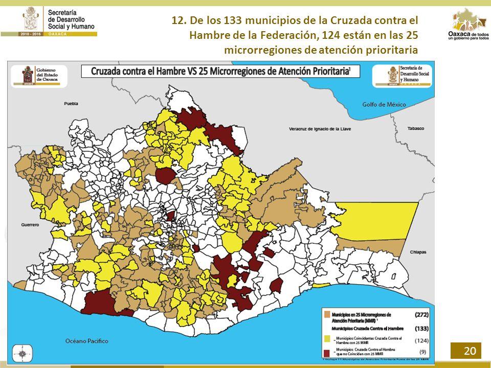 12. De los 133 municipios de la Cruzada contra el Hambre de la Federación, 124 están en las 25 microrregiones de atención prioritaria 20