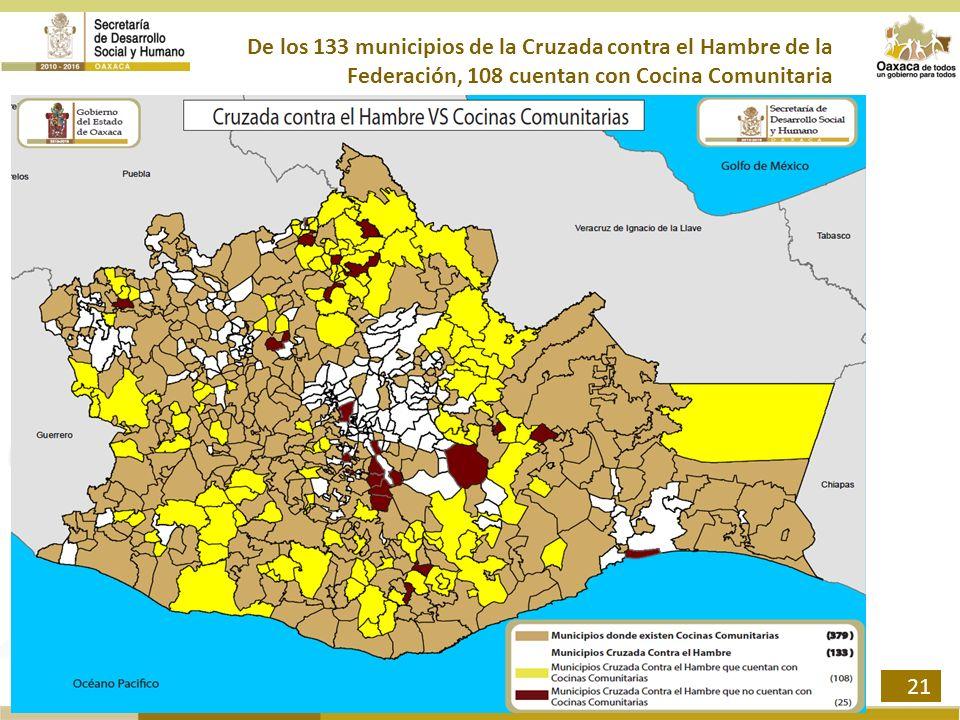De los 133 municipios de la Cruzada contra el Hambre de la Federación, 108 cuentan con Cocina Comunitaria 21