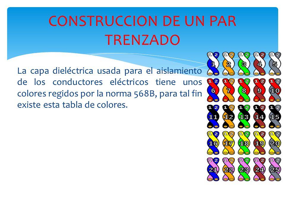 Por ejemplo para un cable UTP se usan 4 pares de los cuales solo son utilizados 2 y por lo general son: blanco-naranja, naranja, blanco-verde, verde, blanco-azul, azul, blanco marrón, marrón.