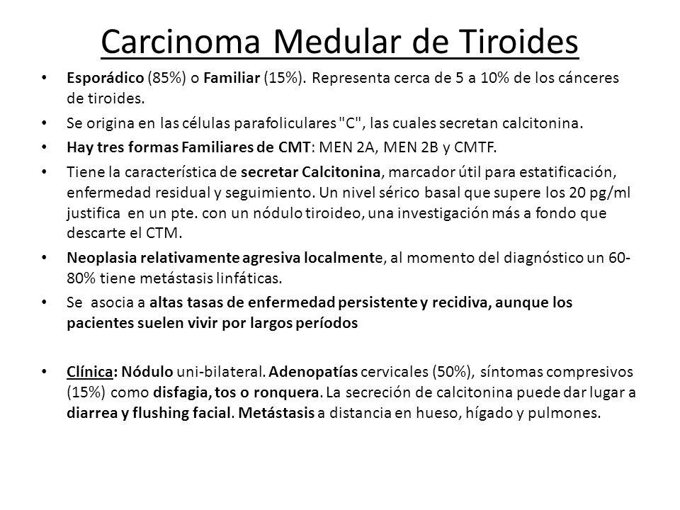 Carcinoma Medular de Tiroides Esporádico (85%) o Familiar (15%). Representa cerca de 5 a 10% de los cánceres de tiroides. Se origina en las células pa