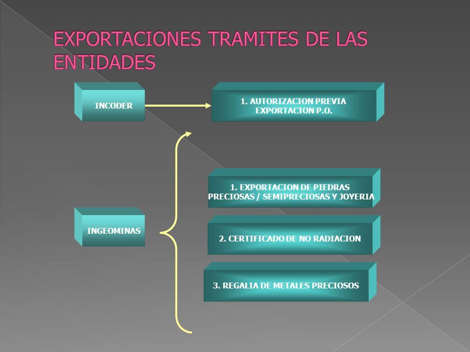 INCODER 1.AUTORIZACION PREVIA EXPORTACION P.O. 1.