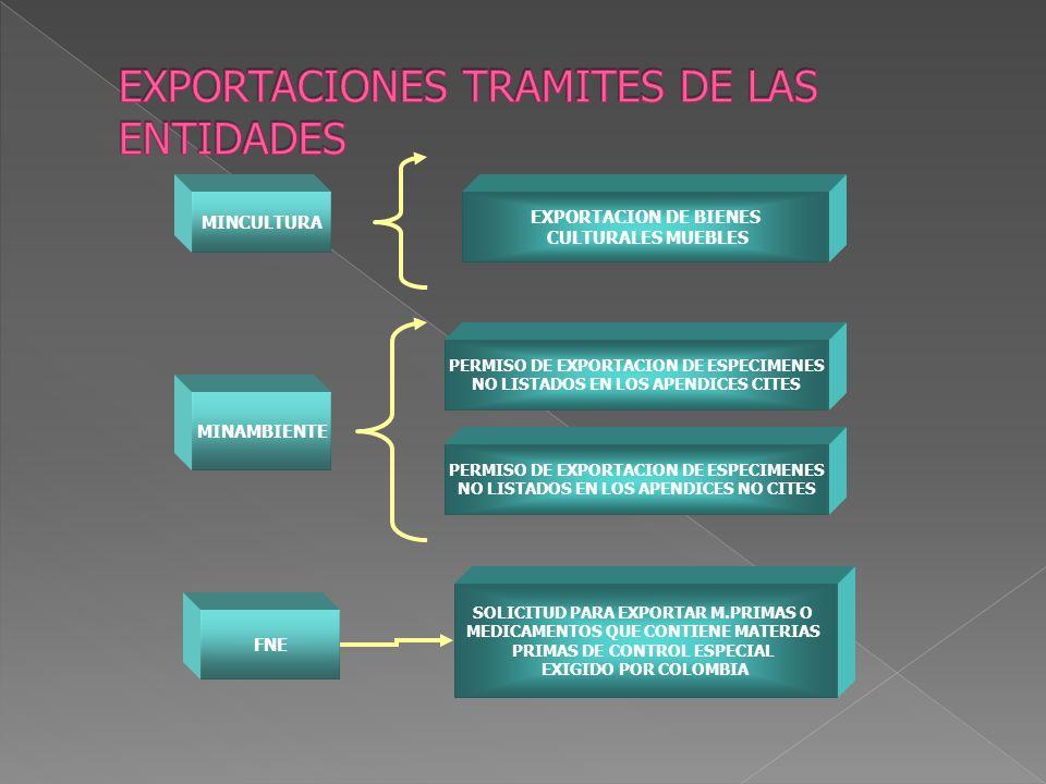 MINCULTURA MINAMBIENTE PERMISO DE EXPORTACION DE ESPECIMENES NO LISTADOS EN LOS APENDICES CITES PERMISO DE EXPORTACION DE ESPECIMENES NO LISTADOS EN LOS APENDICES NO CITES EXPORTACION DE BIENES CULTURALES MUEBLES FNE SOLICITUD PARA EXPORTAR M.PRIMAS O MEDICAMENTOS QUE CONTIENE MATERIAS PRIMAS DE CONTROL ESPECIAL EXIGIDO POR COLOMBIA