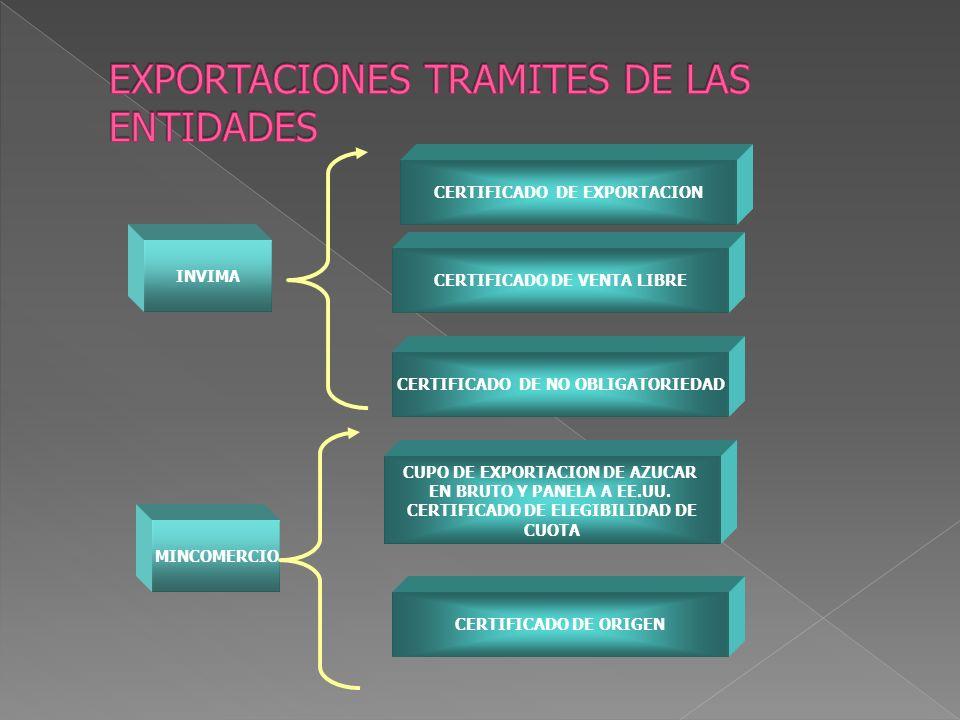 MINCOMERCIO INVIMA CUPO DE EXPORTACION DE AZUCAR EN BRUTO Y PANELA A EE.UU.