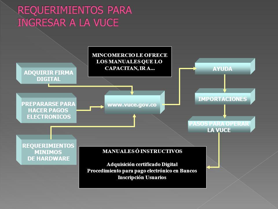 www.vuce.gov.co ADQUIRIR FIRMA DIGITAL PREPARARSE PARA HACER PAGOS ELECTRONICOS IMPORTACIONES PASOS PARA OPERAR LA VUCE REQUERIMIENTOS MINIMOS DE HARDWARE AYUDA MANUALES Ó INSTRUCTIVOS Adquisición certificado Digital Procedimiento para pago electrónico en Bancos Inscripción Usuarios MINCOMERCIO LE OFRECE LOS MANUALES QUE LO CAPACITAN, IR A...