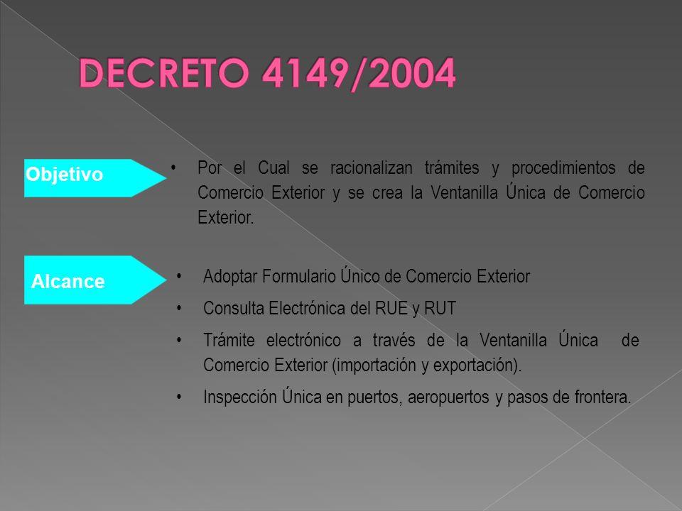 Objetivo Alcance Adoptar Formulario Único de Comercio Exterior Consulta Electrónica del RUE y RUT Trámite electrónico a través de la Ventanilla Única de Comercio Exterior (importación y exportación).