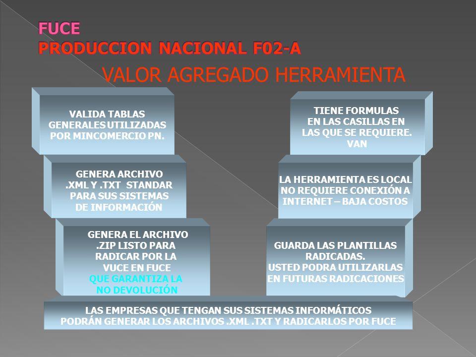 VALOR AGREGADO HERRAMIENTA VALIDA TABLAS GENERALES UTILIZADAS POR MINCOMERCIO PN.