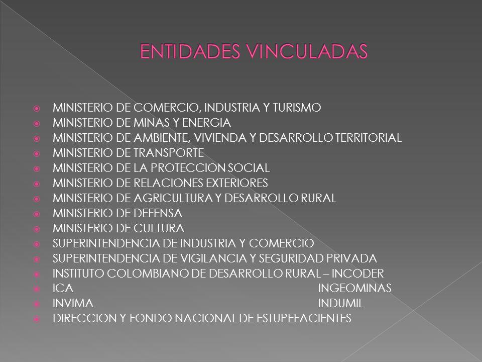 MINISTERIO DE COMERCIO, INDUSTRIA Y TURISMO MINISTERIO DE MINAS Y ENERGIA MINISTERIO DE AMBIENTE, VIVIENDA Y DESARROLLO TERRITORIAL MINISTERIO DE TRANSPORTE MINISTERIO DE LA PROTECCION SOCIAL MINISTERIO DE RELACIONES EXTERIORES MINISTERIO DE AGRICULTURA Y DESARROLLO RURAL MINISTERIO DE DEFENSA MINISTERIO DE CULTURA SUPERINTENDENCIA DE INDUSTRIA Y COMERCIO SUPERINTENDENCIA DE VIGILANCIA Y SEGURIDAD PRIVADA INSTITUTO COLOMBIANO DE DESARROLLO RURAL – INCODER ICAINGEOMINAS INVIMAINDUMIL DIRECCION Y FONDO NACIONAL DE ESTUPEFACIENTES