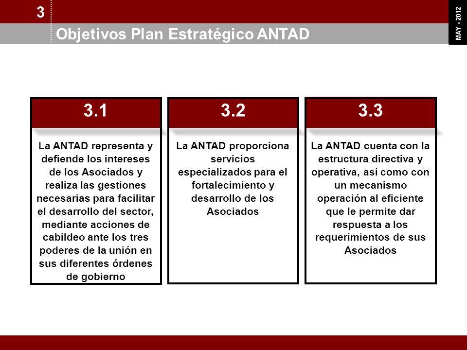 OCT 11 MAY - 2012 3 Objetivos Plan Estratégico ANTAD 3.1 La ANTAD representa y defiende los intereses de los Asociados y realiza las gestiones necesar