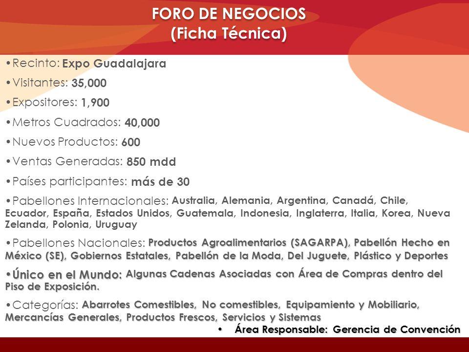 OCT 11 MAY - 2012 Recinto: Expo Guadalajara Visitantes: 35,000 Expositores: 1,900 Metros Cuadrados: 40,000 Nuevos Productos: 600 Ventas Generadas: 850