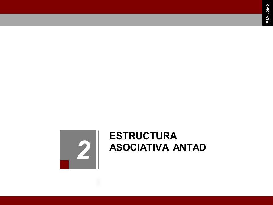 OCT 11 MAY - 2012 Estructura Asociativa ANTADAUTOSERVICIO 37 Cadenas ALSUPER ARTELI CALIMAX CASA LEY CENTRO COMERCIAL CRUZ AZUL CHEDRAUI COMERCIAL MEXICANA COSTCO DUNOSUSA GRUPO SCORPION GRUPO PUMA ABARROTERO HEB MERCO MERZA PACK MZ PITICÓ SAM´S CLUB S-MART SMART & FINAL SORIANA SU BODEGA SU PLAZA SUMESA SÚPER AHORROS SÚPER ÁLAN SÚPER DEL NORTE SÚPER GUTIÉRREZ SÚPER KOMPRAS SÚPER PRECIO SÚPER SAN FRANCISCO DE ASÍS SÚPER WILLYS SUPERMERCADO GUTIÉRREZ RIZO SUPERMERCADOS ARAMBURO SUPERMERCADOS SANTA FÉ WALDOS DÓLAR MART WAL- MART DE MÉXICO ZORRO SUPERMERCADO MAYORISTA 2