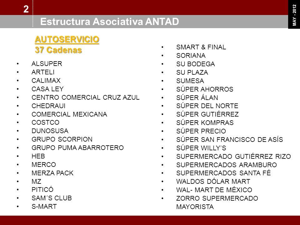OCT 11 MAY - 2012 Estructura Asociativa ANTADAUTOSERVICIO 37 Cadenas ALSUPER ARTELI CALIMAX CASA LEY CENTRO COMERCIAL CRUZ AZUL CHEDRAUI COMERCIAL MEX