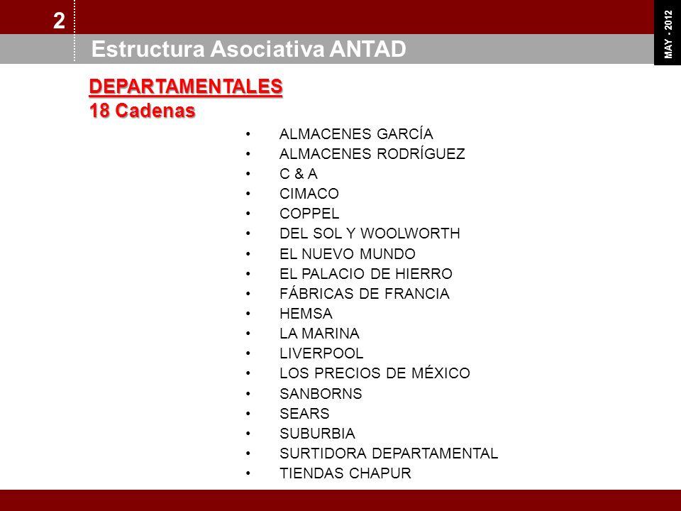 OCT 11 MAY - 2012 Integrar y dar a conocer las acciones de Responsabilidad Social que realizan los Asociados a la ANTAD, y compartir información y experiencias para desarrollar programas en beneficio de la comunidad Mexicana.