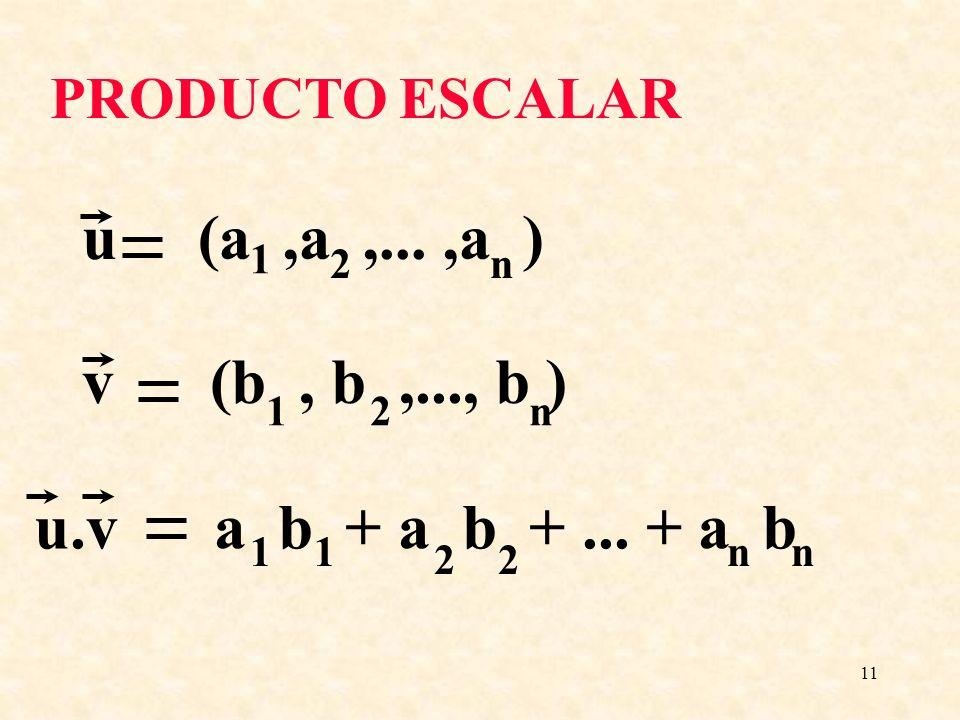 11 u (a,a,...,a ) v (b, b,..., b ) n21 n2 1 2 nn1 2 1 u.v a b + a b +... + a b PRODUCTO ESCALAR