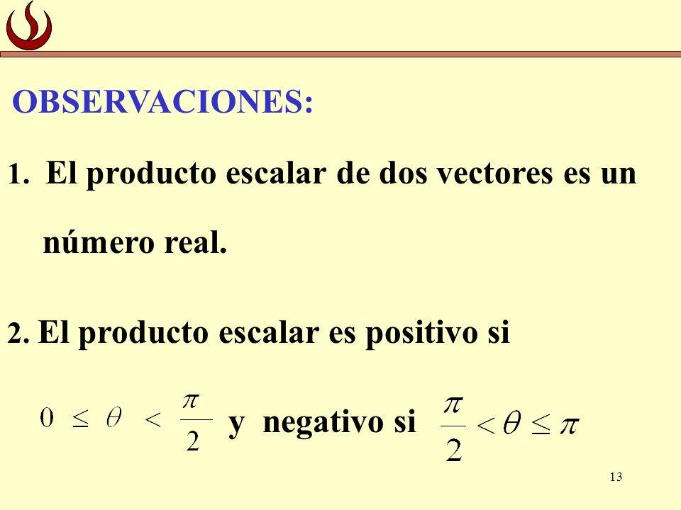 13 1. El producto escalar de dos vectores es un número real. 2. El producto escalar es positivo si y negativo si OBSERVACIONES: