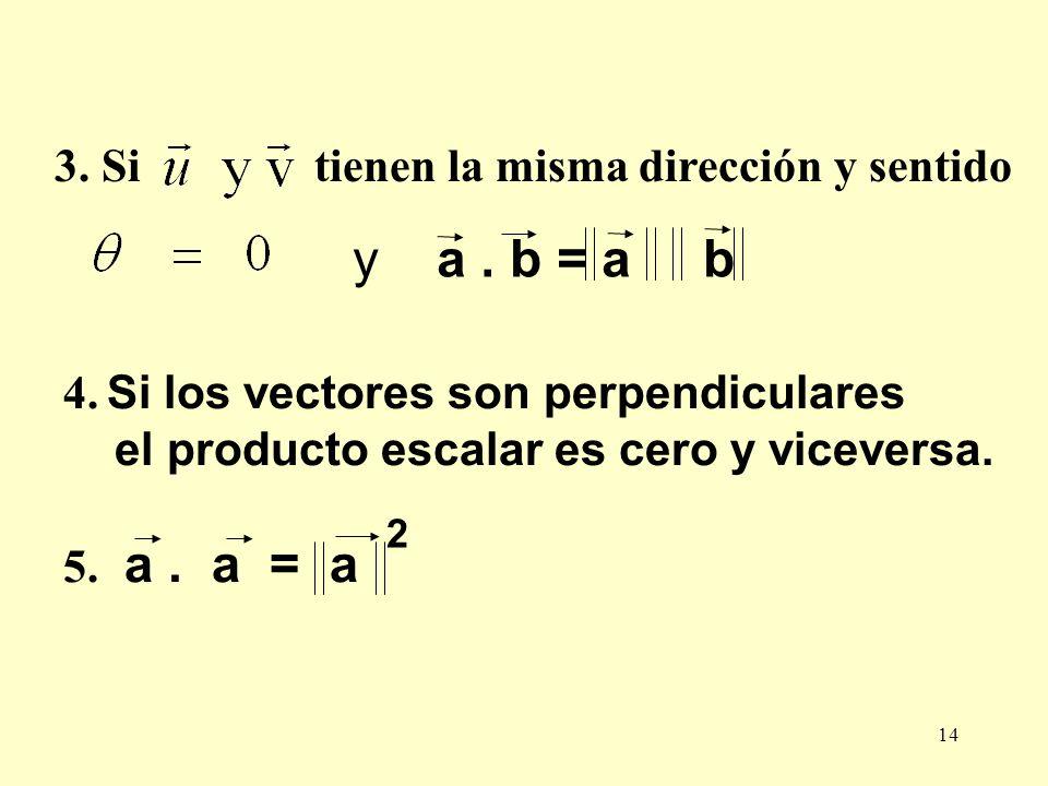 14 4. Si los vectores son perpendiculares el producto escalar es cero y viceversa. 5. a. a = a 2 3. Si tienen la misma dirección y sentido y a. b = a