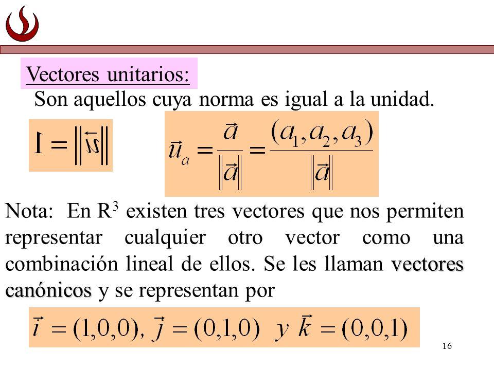 16 Vectores unitarios: Son aquellos cuya norma es igual a la unidad. vectores canónicos Nota: En R 3 existen tres vectores que nos permiten representa