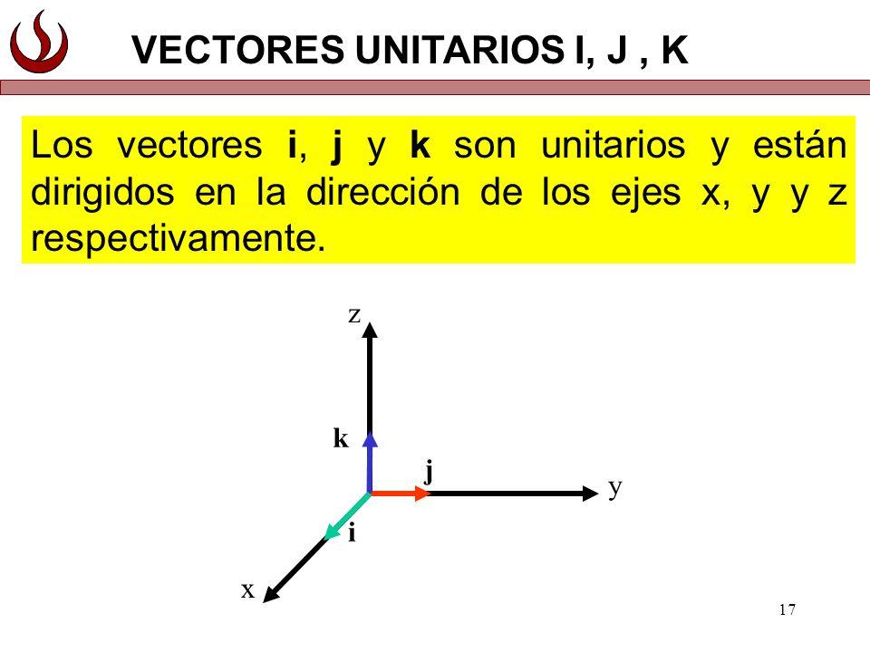 17 VECTORES UNITARIOS I, J, K x z y i j k Los vectores i, j y k son unitarios y están dirigidos en la dirección de los ejes x, y y z respectivamente.