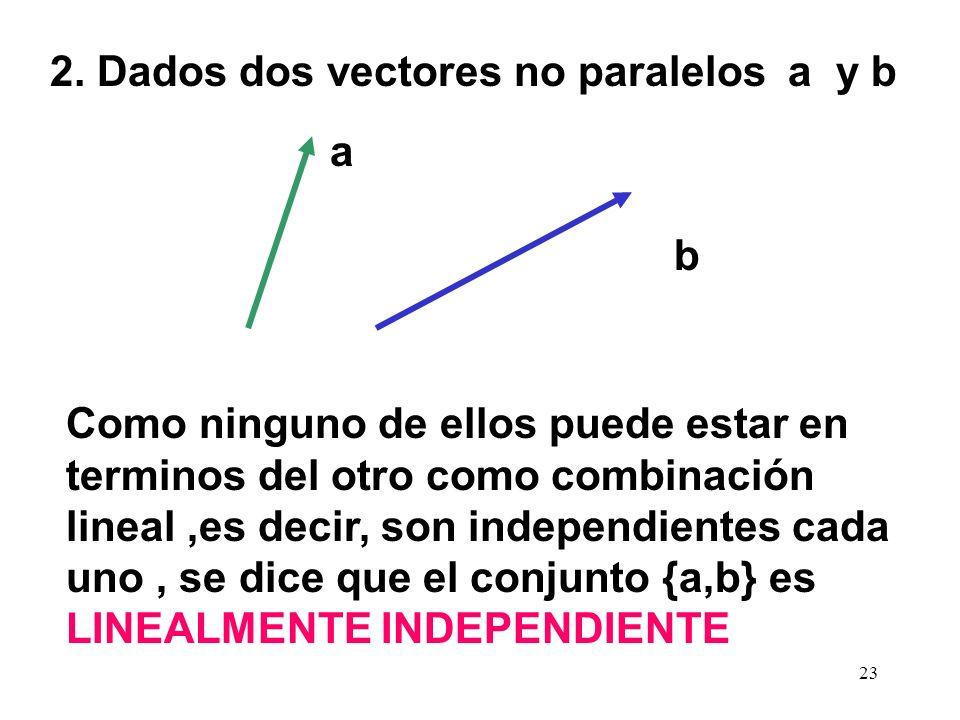 23 2. Dados dos vectores no paralelos a y b Como ninguno de ellos puede estar en terminos del otro como combinación lineal,es decir, son independiente
