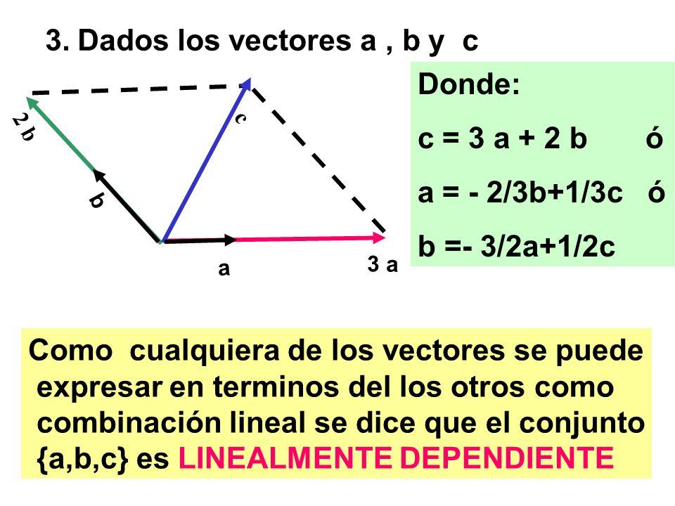 24 3. Dados los vectores a, b y c Donde: c = 3 a + 2 b ó a = - 2/3b+1/3c ó b =- 3/2a+1/2c b 3 a a c 2 b Como cualquiera de los vectores se puede expre