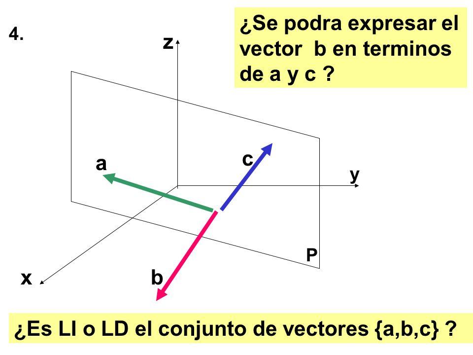 26 4. ¿Es LI o LD el conjunto de vectores {a,b,c} ? z a b c x y P ¿Se podra expresar el vector b en terminos de a y c ?