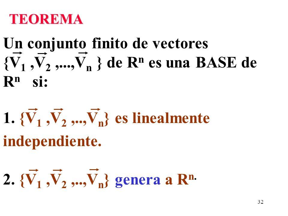 32 Un conjunto finito de vectores {V 1,V 2,...,V n } de R n es una BASE de R n si: 1. {V 1,V 2,..,V n } es linealmente independiente. 2. {V 1,V 2,..,V