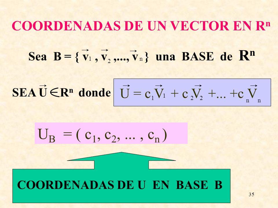 35 COORDENADAS DE UN VECTOR EN R n Sea B = { v, v,..., v } una BASE de R n SEA U R n donde U = c V + c V +... +c V COORDENADAS DE U EN BASE B U B = (