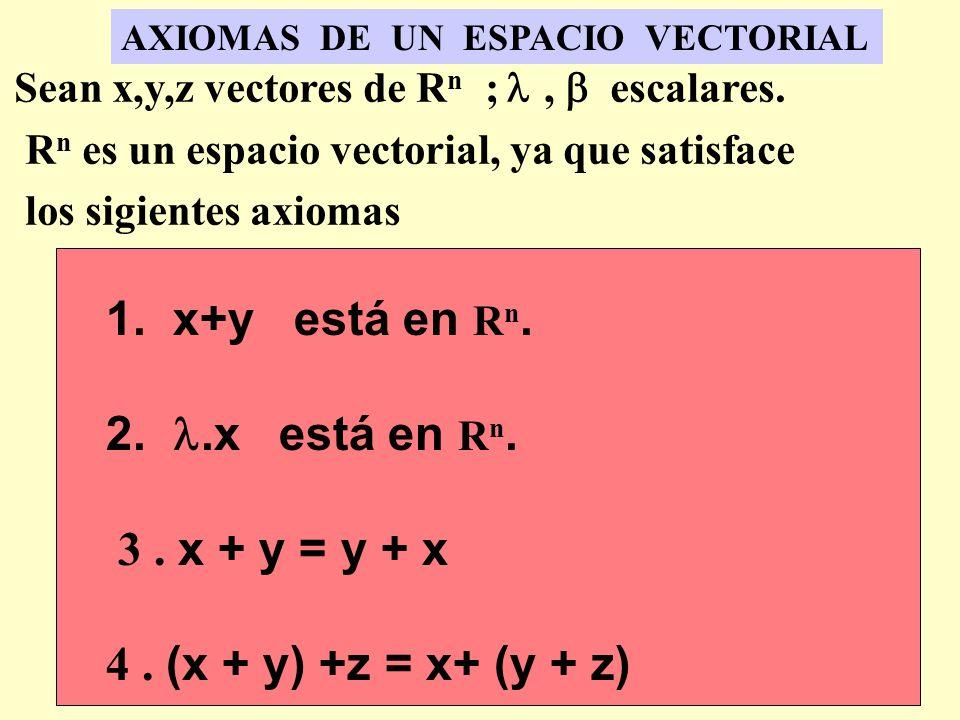 4 1. x+y está en R n. 2..x está en R n. 3. x + y = y + x 4. (x + y) +z = x+ (y + z) AXIOMAS DE UN ESPACIO VECTORIAL Sean x,y,z vectores de R n ;, esca