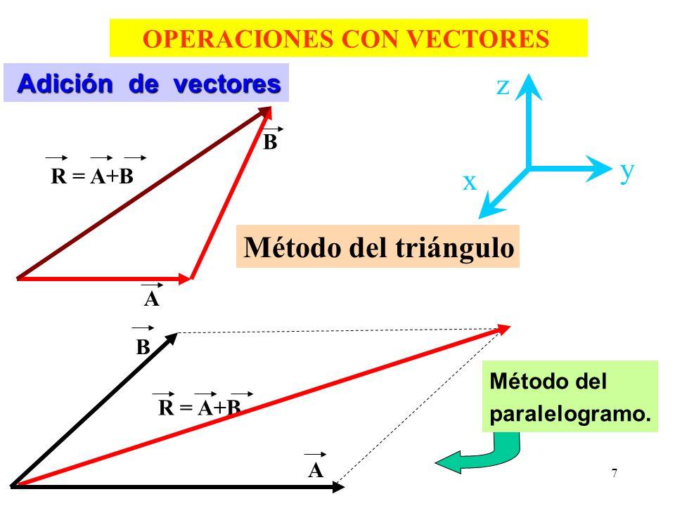 7 A B R = A+B B A Método del triángulo OPERACIONES CON VECTORES Adición de vectores x z y Método del paralelogramo.