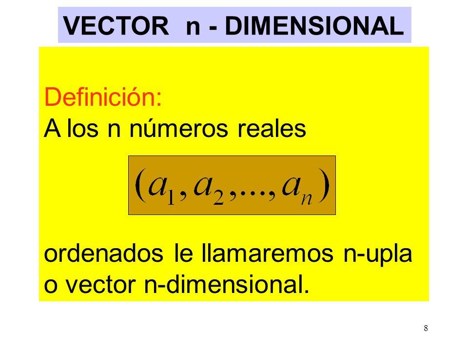 8 Definición: A los n números reales ordenados le llamaremos n-upla o vector n-dimensional. VECTOR n - DIMENSIONAL