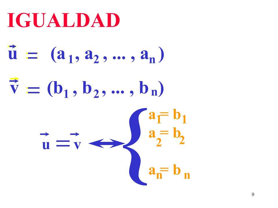 9 IGUALDAD v (b, b,..., b ) n 21 u (a, a,..., a ) 21n u v a = b nn 11 2 2 {