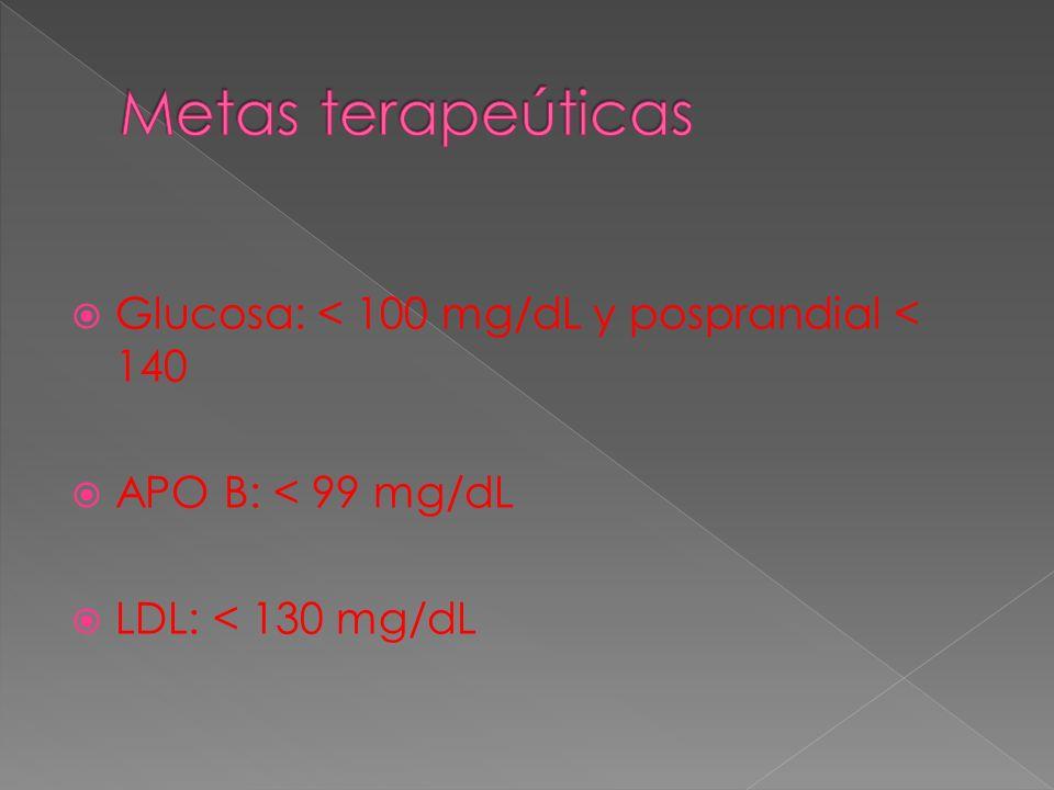 Glucosa: < 100 mg/dL y posprandial < 140 APO B: < 99 mg/dL LDL: < 130 mg/dL