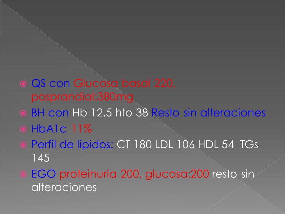 QS con Glucosa basal 220, posprandial:380mg BH con Hb 12.5 hto 38 Resto sin alteraciones HbA1c 11% Perfil de lípidos: CT 180 LDL 106 HDL 54 TGs 145 EG