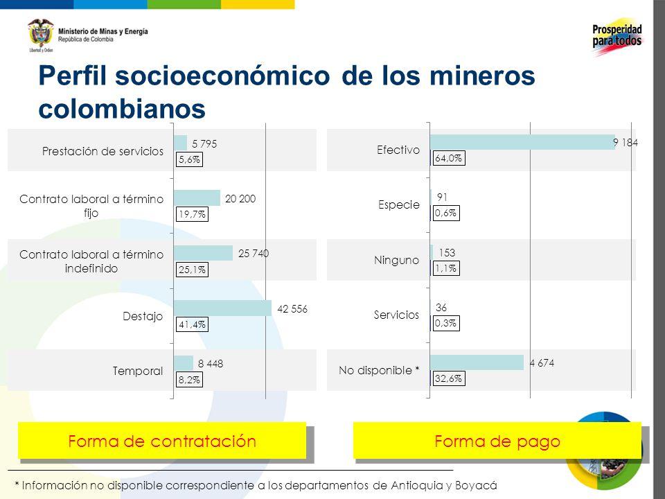 Perfil socioeconómico de los mineros colombianos Forma de pagoForma de contratación * Información no disponible correspondiente a los departamentos de