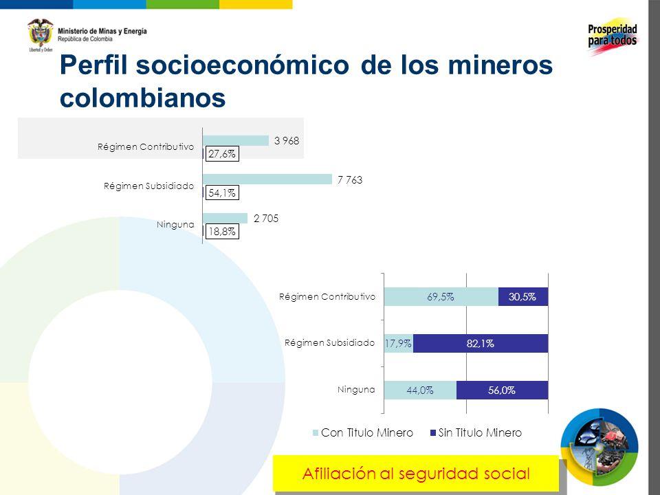 Perfil socioeconómico de los mineros colombianos Afiliación al seguridad social